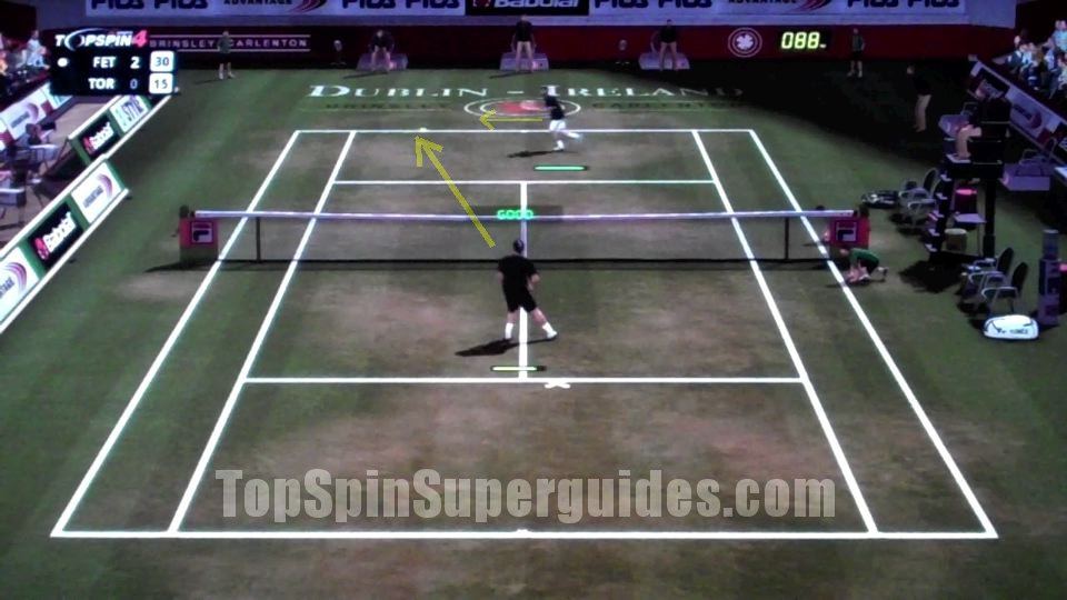 The Original Top Spin 4 Superguide: Top Spin 4, Top Spin 3, Top Spin